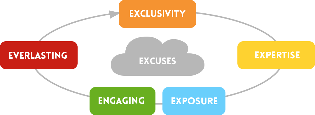 BusinessWithEs_diagram